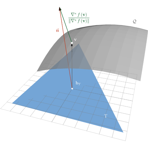 thumbnail Refining procedures on mesh via algebraic fitting