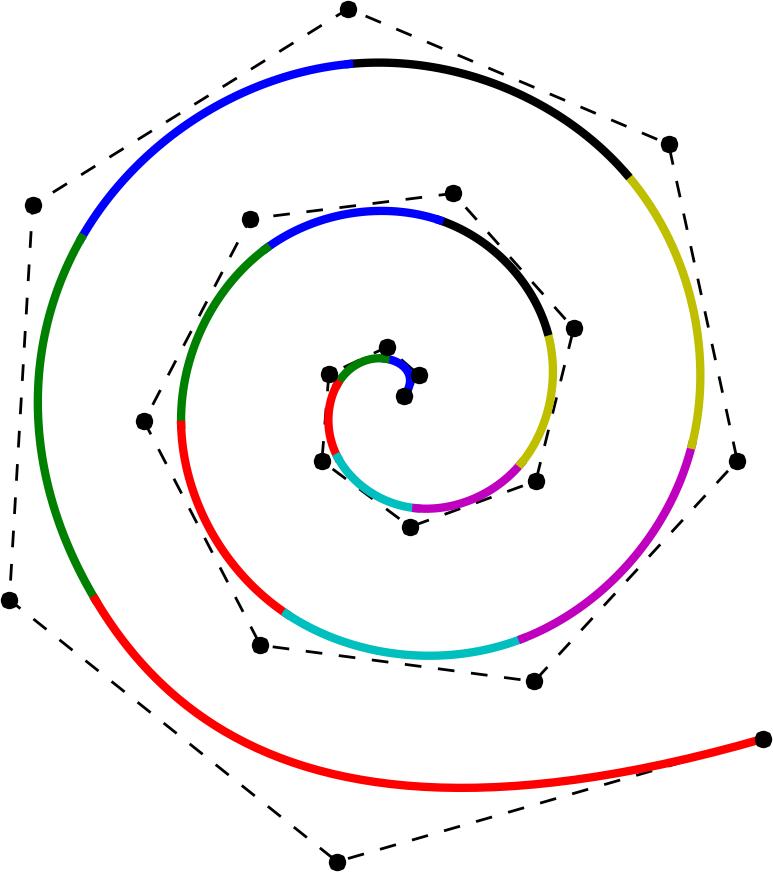 TP3 : B-splines, De Boor's algorithm · Tibor Stanko